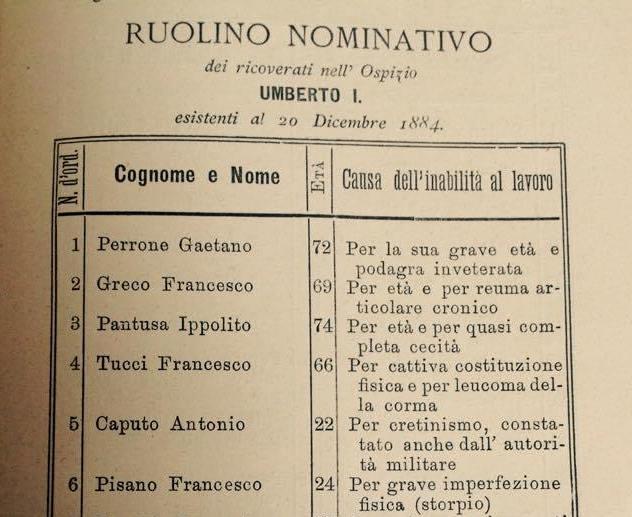 Ruolino Nominativo dei ricoverati nell'Ospizio Umberto I_1884