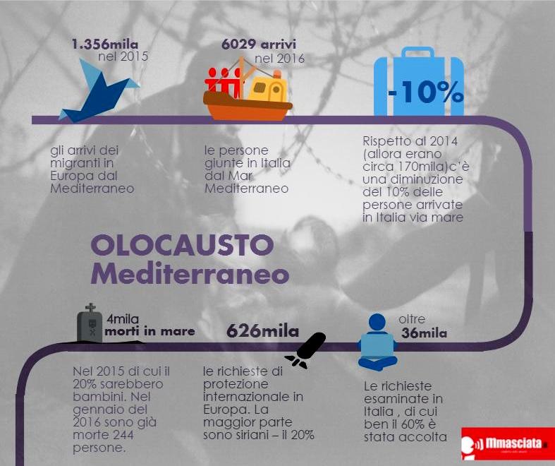 migranti 2016 (2)