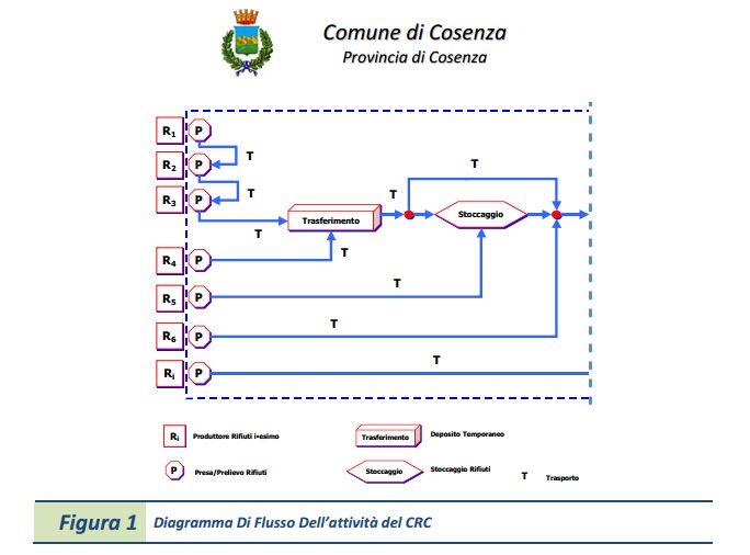 tab crc1